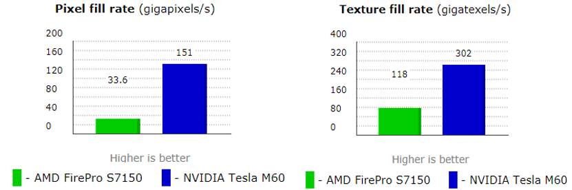 s7150_m60_micro_benchmark.PNG