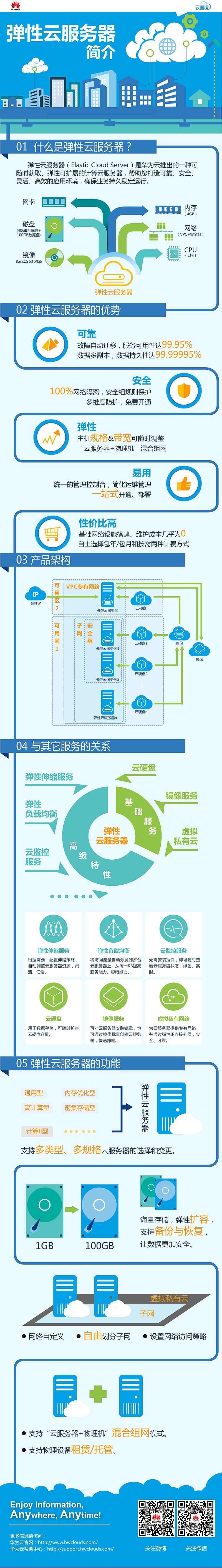 弹性云服务器简介_cn.jpg