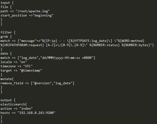 在云搜索服务上实现ELK(Elasticsearch,Logstash,Kibana)实时日志解决方案
