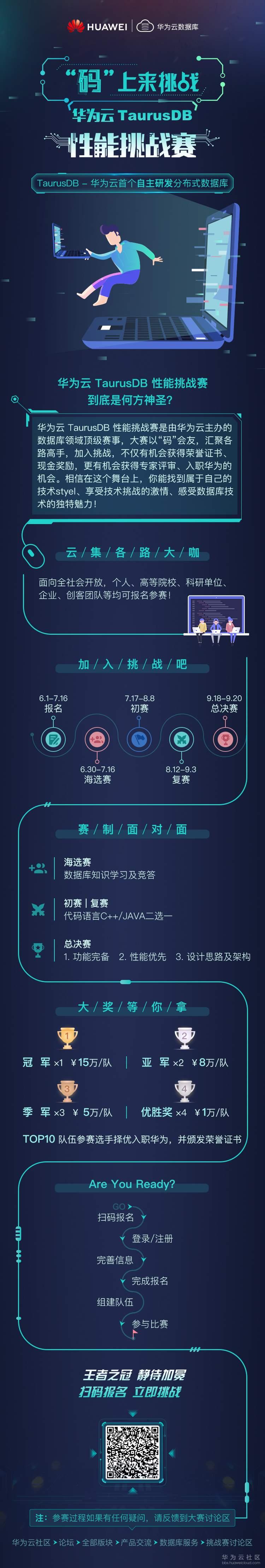 挑战赛-宣传长图-带二维码.jpg