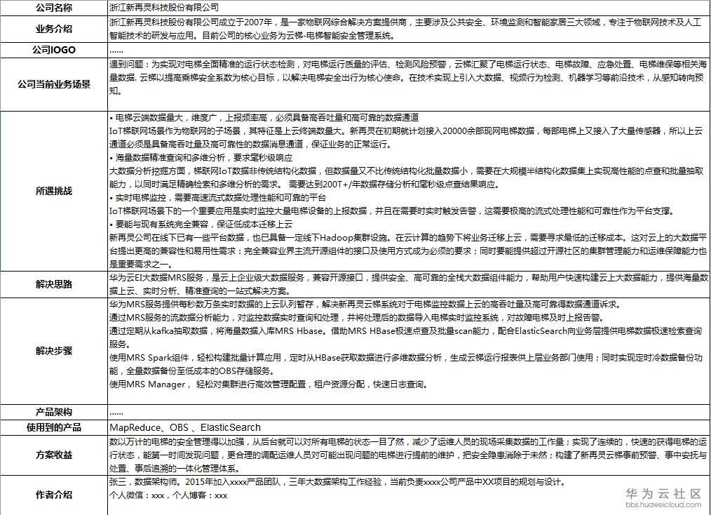 0ACF9802-2CCE-4A28-93B6-2D4A30A4834B.png