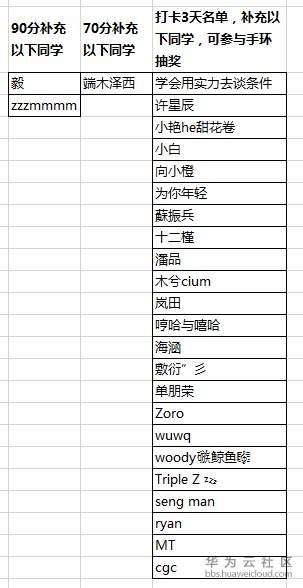名单补充.PNG