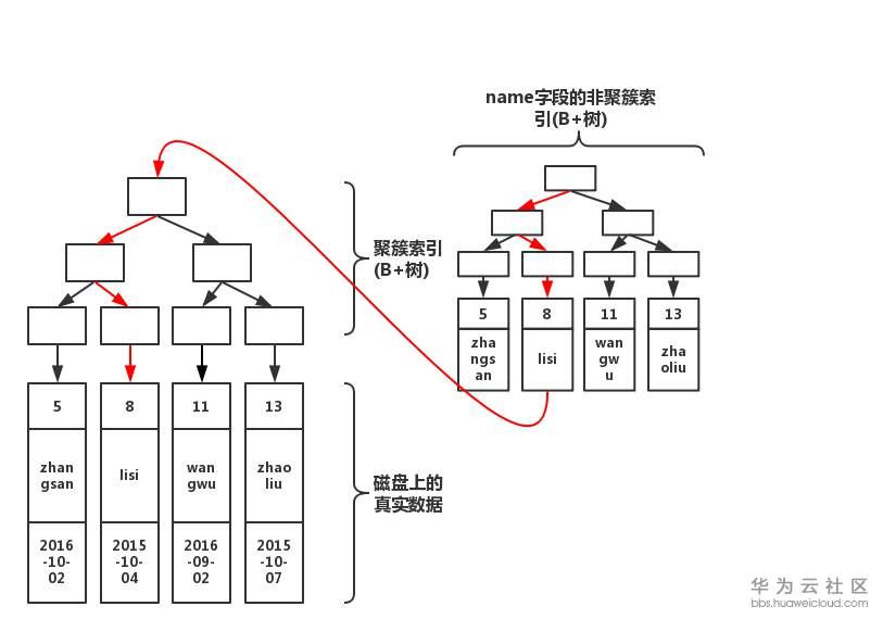 184DA578-E4B6-44F4-A29D-F714FB7E0625.png