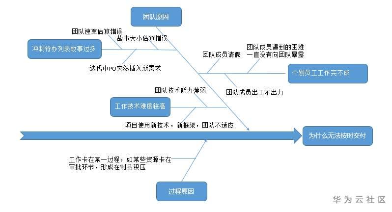 faq048_0_ishikawa.PNG