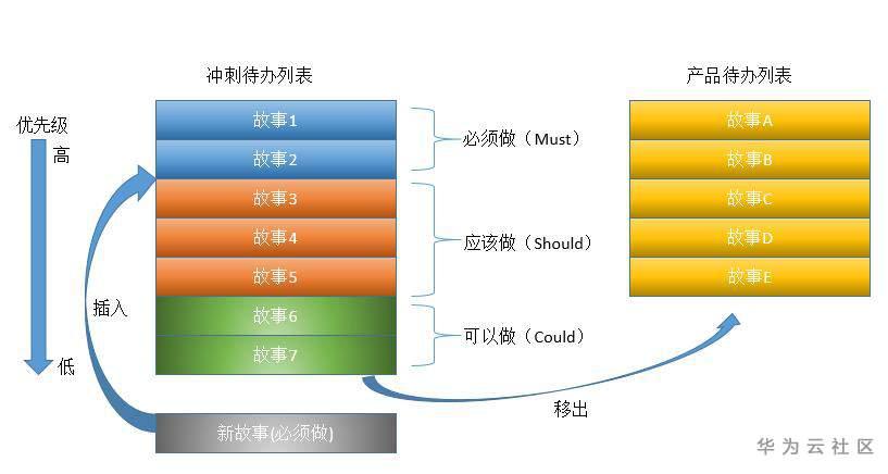 faq048_3_exchange.JPG