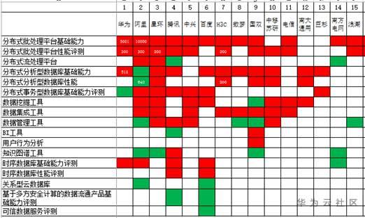 大数据测评图2.png