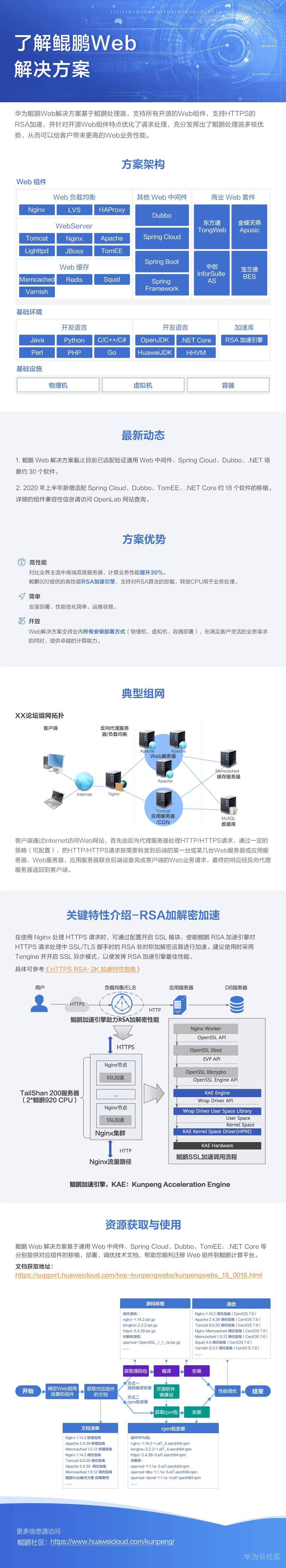 6了解鲲鹏Web应用解决方案(无logo)-.png