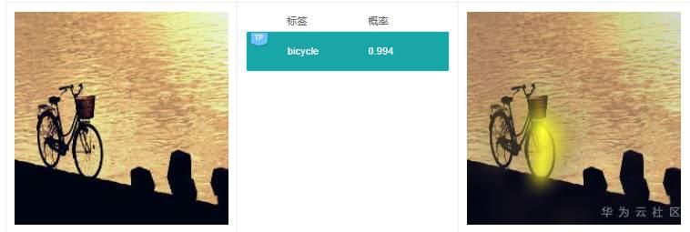 bicyclefig2.1.2.png