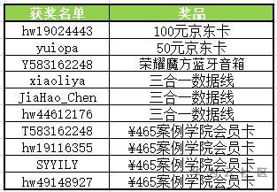 0119获奖名单.png