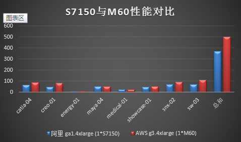 s7150_m60.PNG